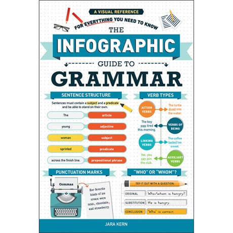The Infographic Guide to Grammar